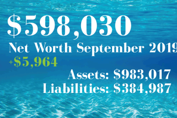 Net Worth: 2019.09