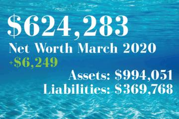 Net Worth: 2020.03
