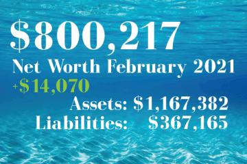 Net Worth: 2021.02