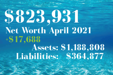 Net Worth: 2021.04