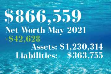 Net Worth: 2021.05