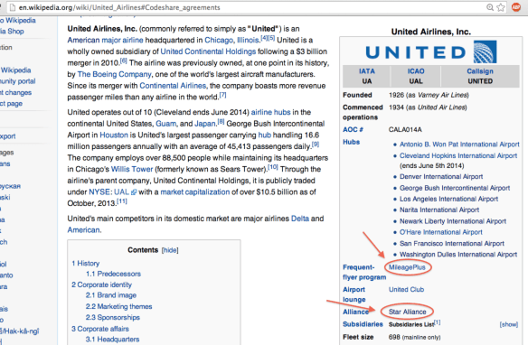 You can find an airline's alliance and information about it's frequent flyer program easily on Wikipedia