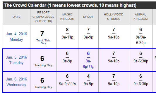 The crowd calendar is what initially attracted me to Touring Plans