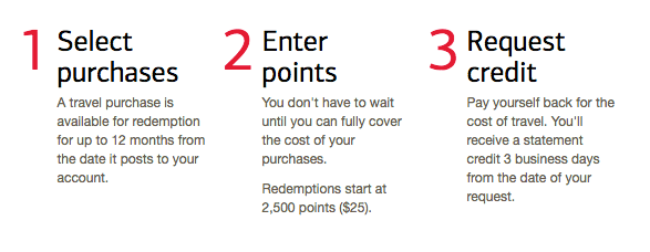 You often save money using points to book cash flights instead of trying to figure out how to redeem them for award seats. Here is a simple primer for the different options out there and the value you can get.