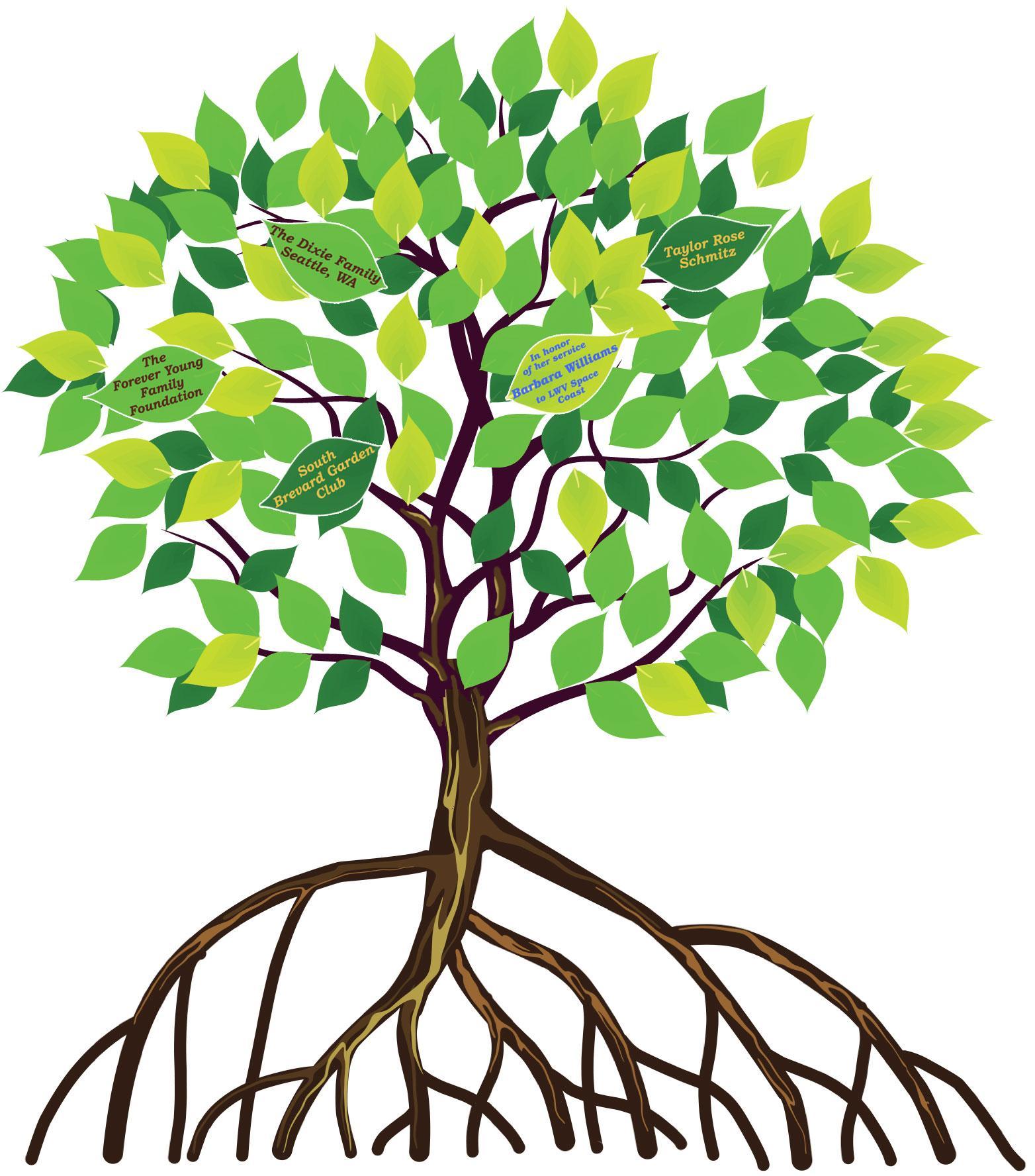 Virtual Giving Tree