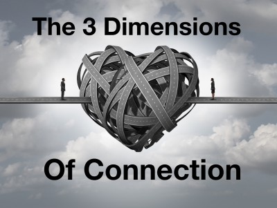 3dimensionsofconnection