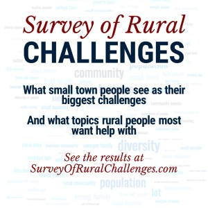 Survey of Rural Challenges logotype