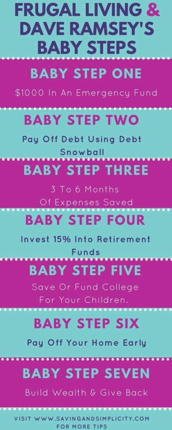 Personal finance can be overwhelming. If you are stressed about money or worried about your home expenses Dave Ramsey's Baby Steps & frugal living can help.
