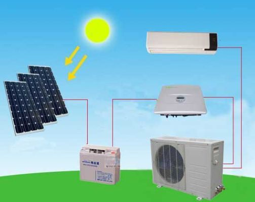 solar air conditioner vs PV air conditioner
