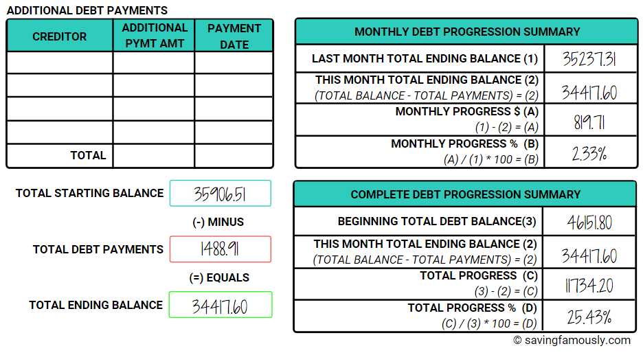 debt payment strategy