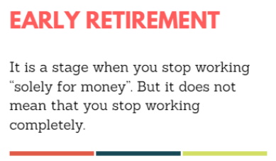 Early retirement meaning