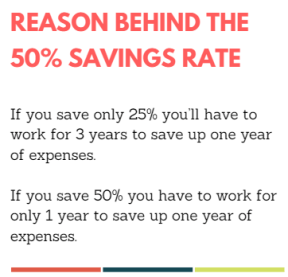 reason behind the 50% savings rate