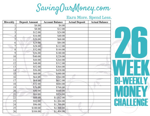 Biweekly Money Saving Challenge | Saving Our Money - Save over $1400 in one year with this free printable money saving challenge