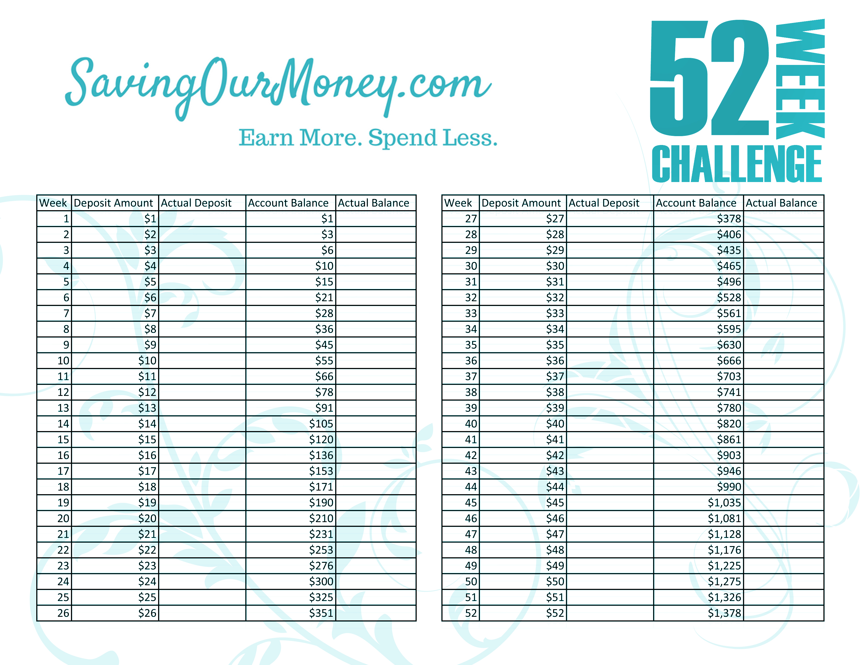 image about 52 Week Money Saving Challenge Printable identify 3 Economical Preserving Problems for the Fresh 12 months - Absolutely free Printables