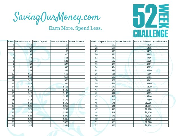 52 Week Money Saving Challenge - Weekly