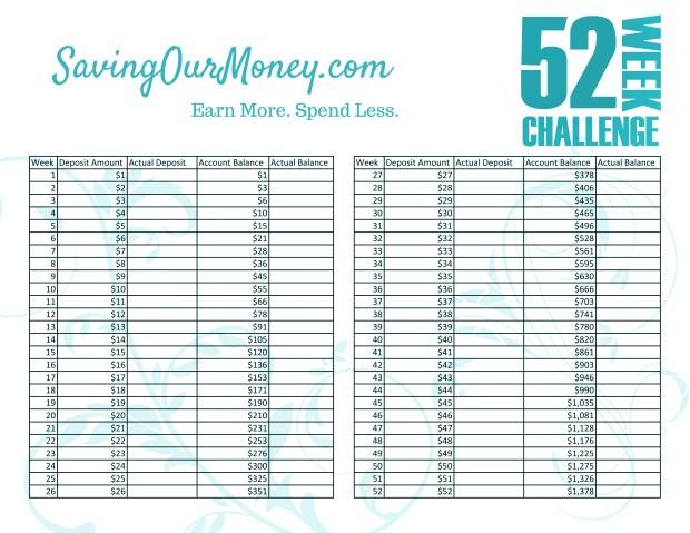 52 Week Money Saving Challenge - Weekly