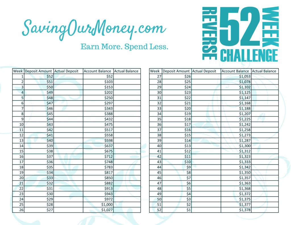 3 Money Saving Challenges For The New Year