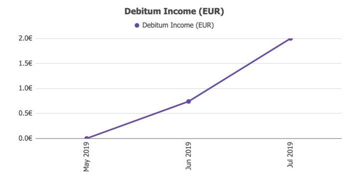 Debitum Income @ Savings4Freedom