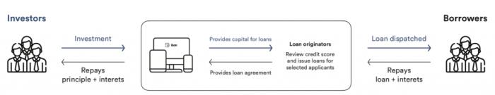 iban how it works @ Savings4Freedom