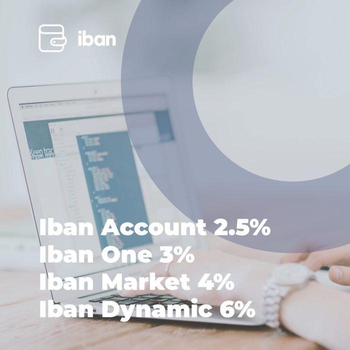 iban wallet returns on 10K strategy @ Savings4Freedom