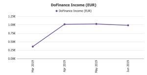 DoFinance Jen19 @ Savings4Freedom