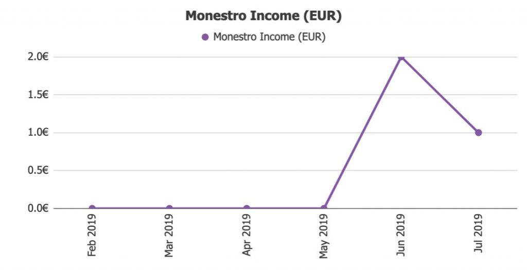 Monestro Income @ Savings4Freedom