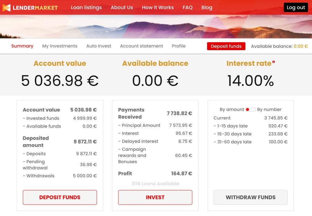Lendermarket SavingsForFreedom Portfolio July 2020