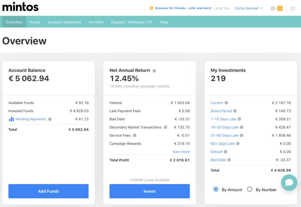 Mintos SavingsForFreedom Portfolio July 2020