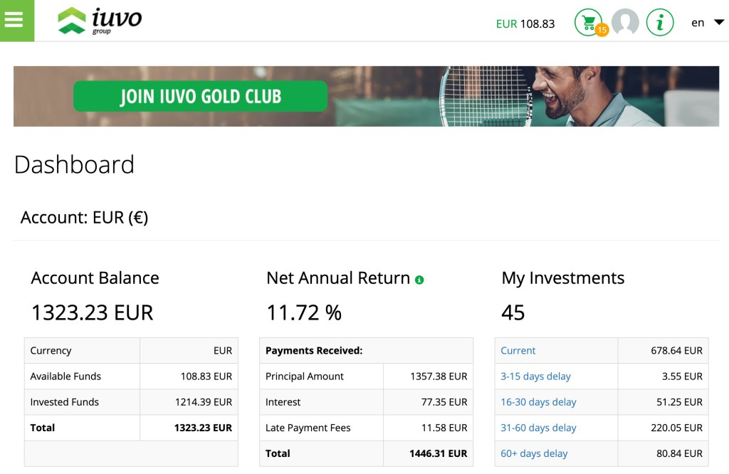 S4F IUVO Group Account August 2020