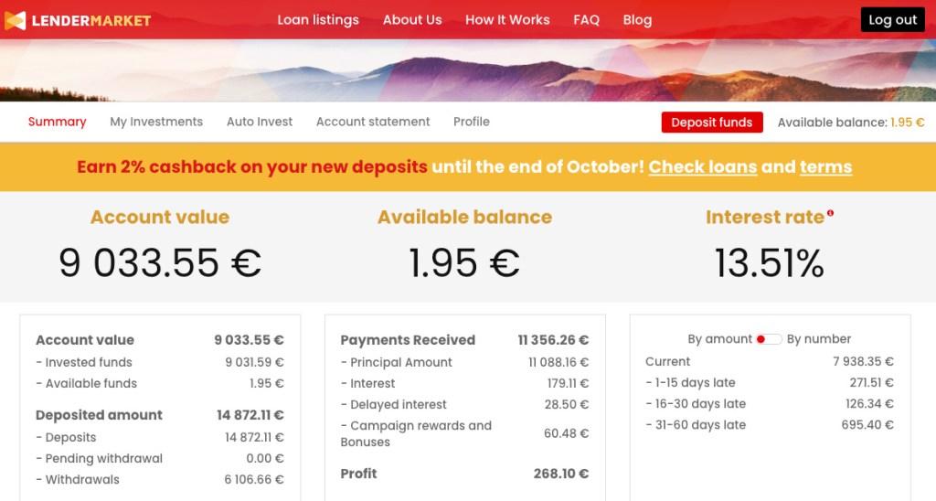 Lendermarket Update SavingsForFreedom September 2020