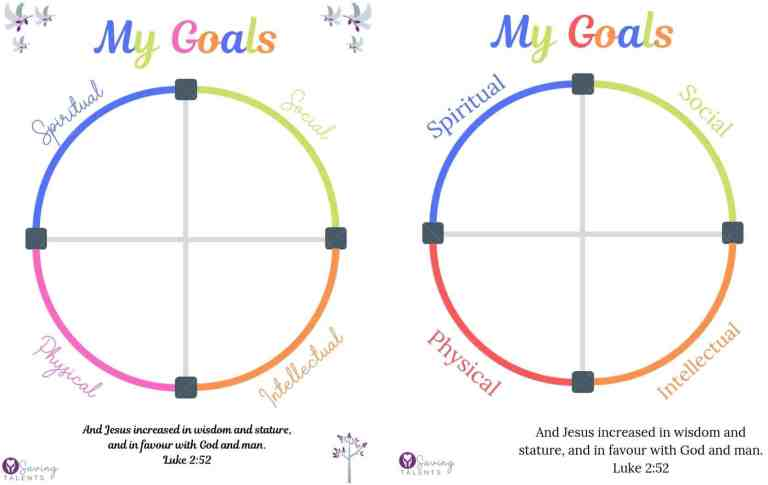 Free Printables for Setting Personal Development Goals Like Christ