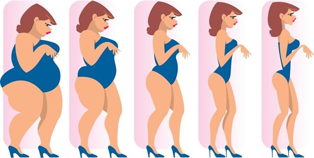 Navike koje će vam pomoći da brzo izgubite kilograme (foto: Health Serial)