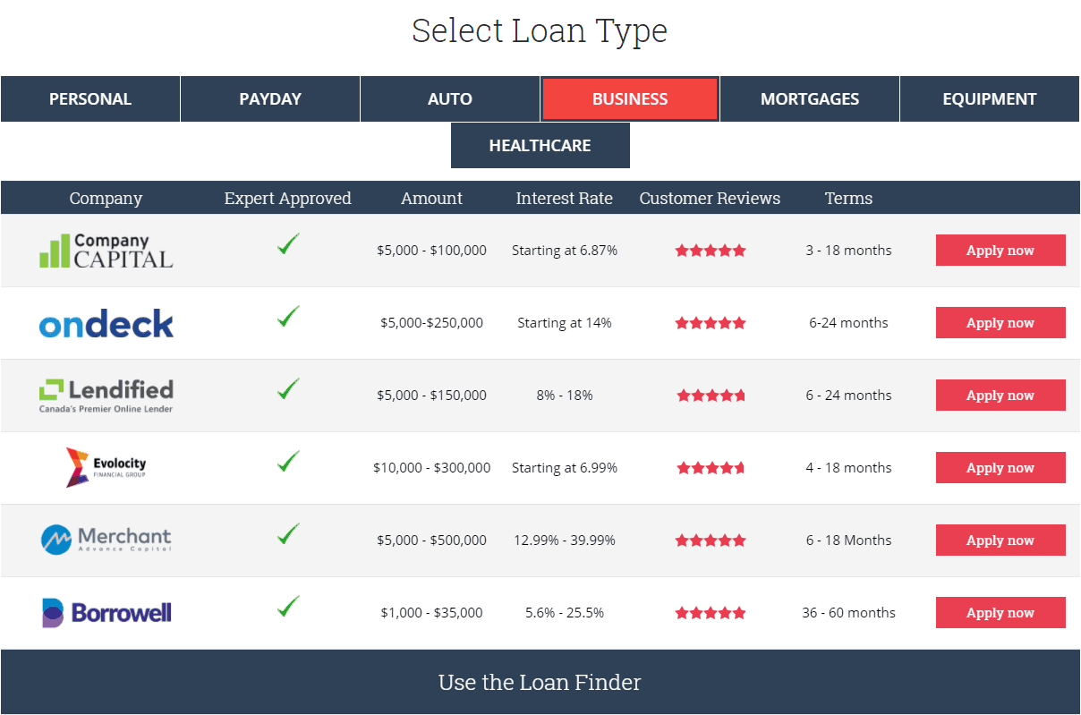 smarter loans - canada online loan rates comparison