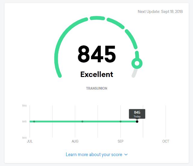 Credit Karma credit score.