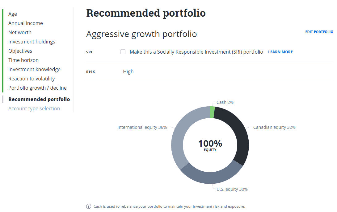 Questwealth portfolios