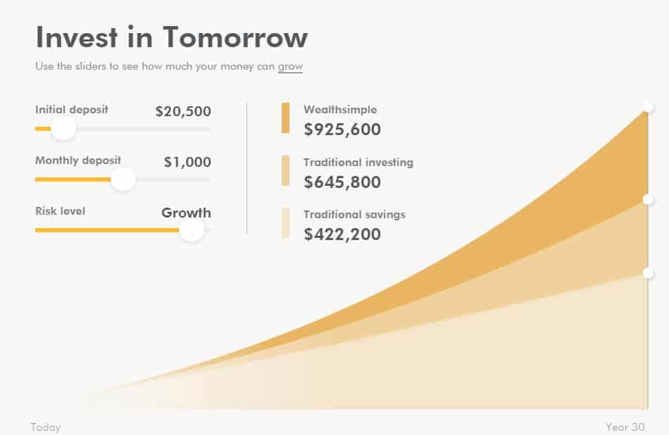 wealthsimple returns review