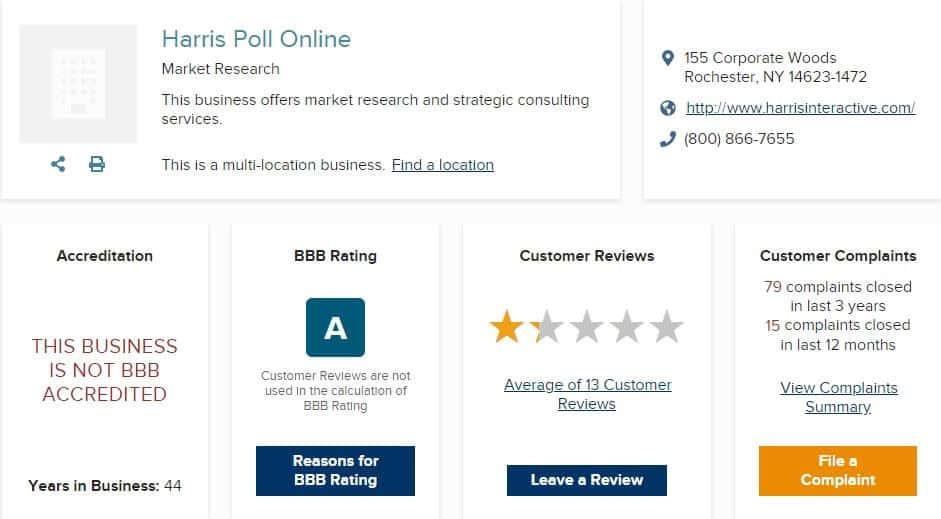 Harris Poll Online BBB rating
