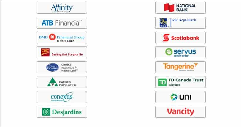 CRA Sign-In Partners