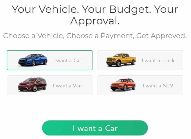 Car Loans Canada Application