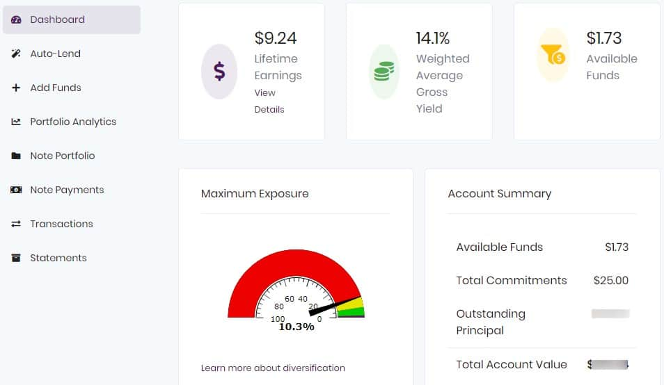 Lending Loop Dashboard