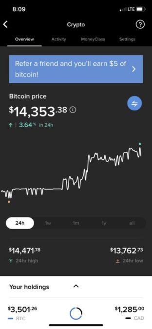 MogoCrypto bitcoin trading