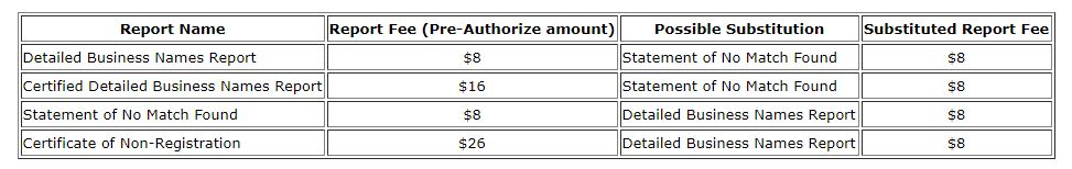 Enhanced Business Name Search fees