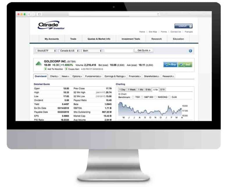 Qtrade trading platform