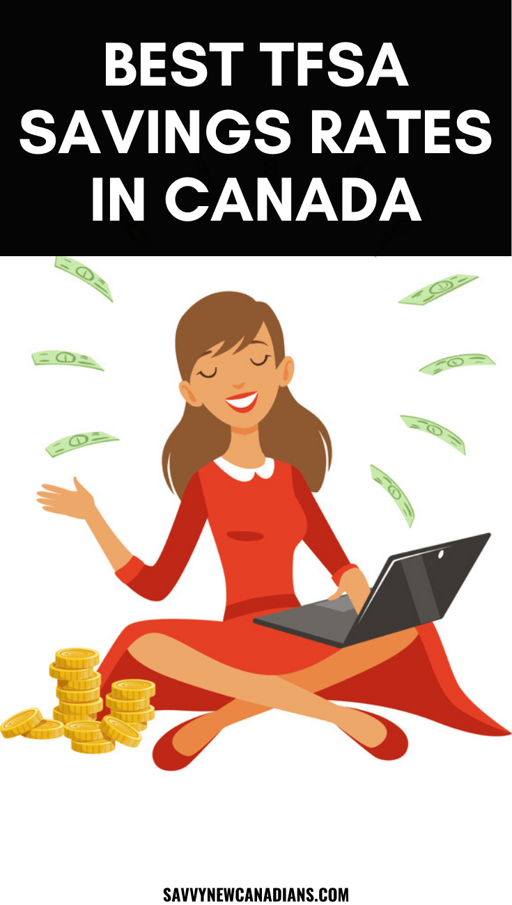 Best TFSA Savings Accounts Rates in Canada (2021)