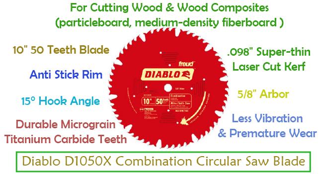Best circular saw blade for fine cuts