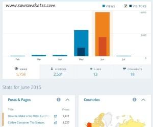 June 2015 stats sos