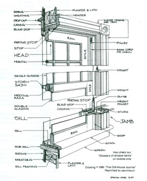 Old House Jounal window diagram