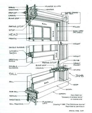 Old House Jounal window diagram