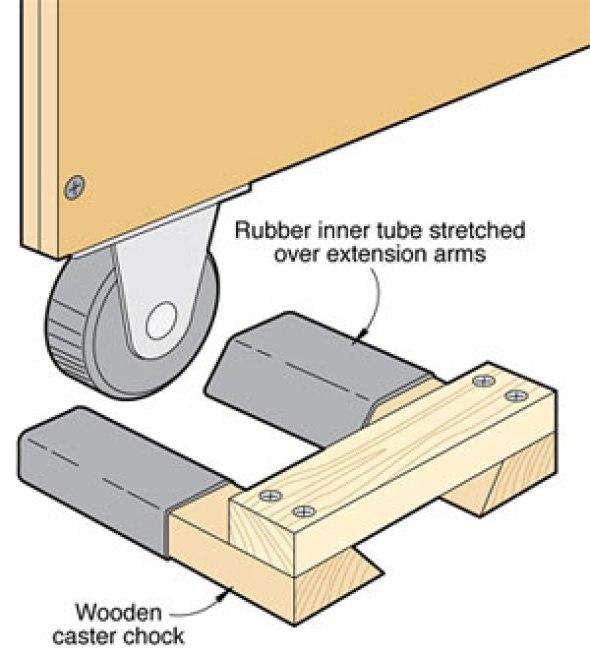 wood caster chock