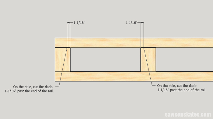 Make a Door with Pocket Holes - the slot cutting bit leaves the end of the cut curved